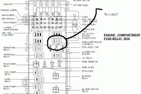 flashlight ray diagram petaluma door lock wiring diagram on 2000 ford ranger door lock relay location
