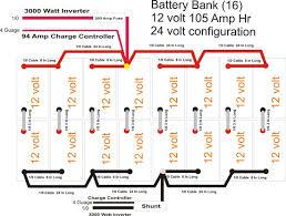advice needed on 24 volt battery bank diagram included for volt motorguide 24 volt trolling motor wiring diagram at 12 24 Volt Wiring Diagrams