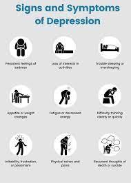 depression types causes symptoms