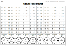 Math Facts Chart Teaching The Multiplication Facts Tj Homeschooling