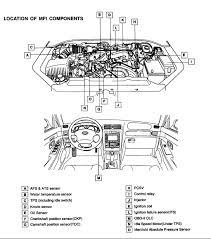 similiar 2004 kia sorento engine diagram keywords 2004 kia sorento engine diagram also kia sorento engine diagram on
