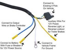 trailer plug wiring diagram 4 way trailer image similiar 7 pin trailer plug wiring diagram for chevy keywords on trailer plug wiring diagram 4
