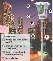 smart outdoor lighting. Smart, Hybrid-energy Outdoor Lighting System With Mosquito Trapping Feature Smart E