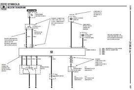 1998 subaru legacy fuse diagram 1998 free download electrical 1998 Civic Fuse Box Diagram downstream oxygen sensor location in addition wiring diagram for 1998 bmw m3 furthermore 2000 honda civic 1998 honda civic ex fuse box diagram