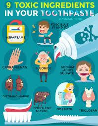 toothpaste triclosan ile ilgili görsel sonucu