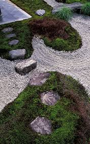 Small Picture Japanese Rock Gardens Landscaping Ideas Oriental Garden