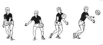 Техника владения мячом в волейболе Подача   стоя боком к сетке Существуют два варианта выполнения этой подачи В обычном варианте замах производят в направлении вниз назад в плоскости