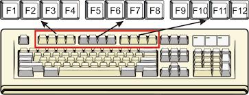 f1 se f12 tak keyboard key ki jankari के लिए चित्र परिणाम