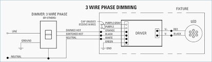 lutron ecosystem wiring wiring diagrams value lutron ecosystem wiring wiring diagram load lutron ecosystem wiring