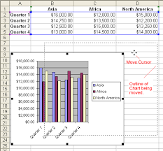 To Resize An Embedded Chart Excel 2003 Moving Resizing And Deleting Charts
