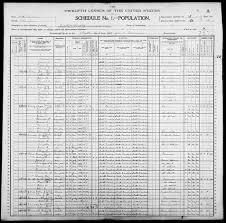 "Alice Prudence ""Prue"" Cox 1837–1915 – M. Steve Todd's family tree"