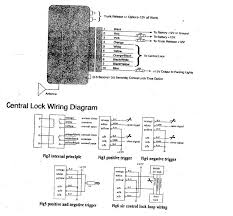 wtf keyless entry module wires golf4 2001 ok so the wiring diagram the top bit is the module i mount in the car reads the remote and apparently i need to wire this in pneumatic wiring