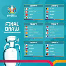 UEFA Euro 2021 - Top Favorites ...
