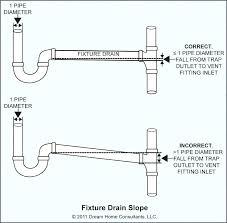 bathroom sink drain pipe size drain pipes sizes toilet drain pipe bathroom sinks nice ideas bathroom bathroom sink drain