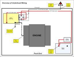 marine dual battery wiring diagram on 48385d1318105889 need help how to hook up two batteries in a truck at Dual Battery Wiring Diagram