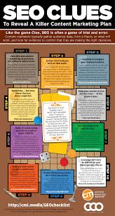 Seo Plan Template SEO Content Plan Tips 1