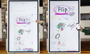 A Closer Look At Samsung Flip The Next Step In The