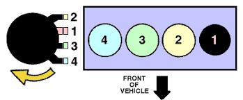 solved diagram on firing order fixya diagram on firing order c823ba2 gif