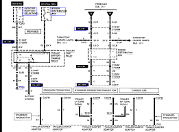 2006 ford f 250 trailer wiring diagram trusted wiring diagram ford trailer wiring diagram 7 way 2006 f150 trailer wiring harness diagram wiring solutions ford super duty trailer wiring 2006 ford f 250 trailer wiring diagram