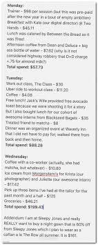 Short Essay Examples Free Short Essay Examples For College Zaxa Tk