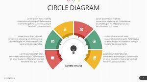 Circle Diagrams Presentation Templates Free Powerpoint