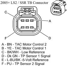 ls3 throttle wiring diagram wiring diagrams best ls3 throttle body wiring g4 link engine management ls1 wiring diagram ls3 throttle wiring diagram