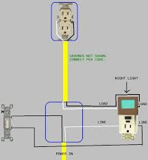 wiring diagram for 20a gfi outlet with switch doityourself com Wiring Diagram For Gfi Outlet name x jpg views 5165 size 23 6 kb wiring diagram for gfci outlet