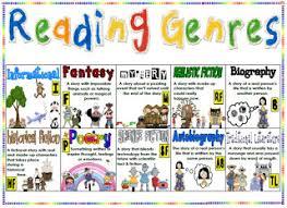 Reading Genre Chart Classroom Freebies