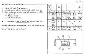 john deere 185 wiring schematic wiring diagrams best john deere 185 wiring diagram wiring diagram library john deere stx38 wiring schematic i m