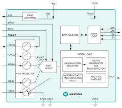 max31865 rtd to digital converter maxim digikey image of maxim integrated s max31865 rtd to digital converter