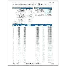 Auto Loan Amortization Excel Spreadsheet Auto Loan Amortization