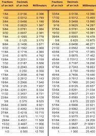 Measuring Tape With Decimals Gslagroup Com Co