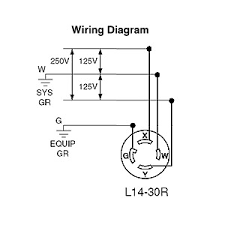 solar to l14 30 wiring diagram wiring diagram \u2022 l14-30 to l6-30 wiring diagram l14 30r wiring data wiring diagrams u2022 rh naopak co l14 20 plug wiring schematic l14 30 amp plug wiring