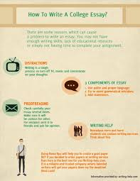 how to write a college essay visual ly how to write a college essay infographic