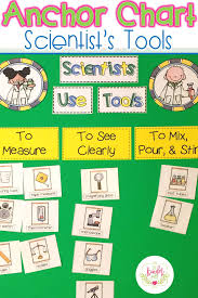 Science Fair Chart Template Simply Science The Scientific Method And Science Tools By