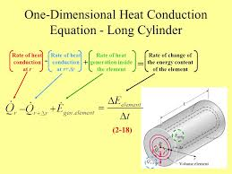 one dimensional heat conduction equation long cylinder