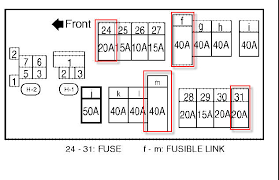 2005 nissan quest sliding door the back hatch all stop working 2006 Nissan Quest Fuse Box Diagram full size image 2006 Nissan Maxima Fuse Box