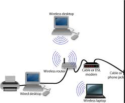 wi fi on emaze the future of wifi