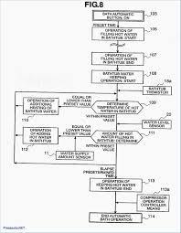 Chromalox electric furnace wiring diagram new chromalox immersion rh wheathill co chromalox heat trace chromalox heaters