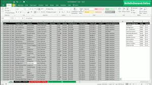 Excel Pivot Chart Dashboard Excel Data Analysis With Excel Pivot Chart Excel Dashboard