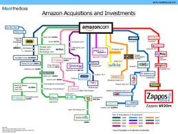 Amazon Organizational Chart Bedowntowndaytona Com