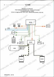 renault clio wiring diagram renault wiring diagrams