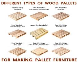 unique pallet furniture. different types of wwod pallets for making pallet furniture unique o