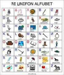 These 44 phonetic alphabet in english called phonemes or phonetic symbols mentioned here are in line with the international phonetic alphabet (ipa). 10 Phonetic Alphabet Ideas Phonetic Alphabet Alphabet How To Memorize Things