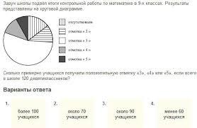 Ответы mail ru Завуч школы подвел итоги контрольной работы  Завуч школы подвел итоги контрольной работы
