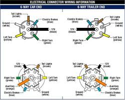 40 trailer brake wiring diagram zj4l wanderingwith us wiring diagram for trailer lights and electric brakes trailer brake wiring diagram wiring diagram electric brake wiring diagram 4 flat trailer wiring