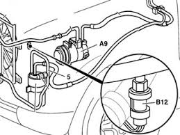 the air conditioning compressor is not switching on the system has b12 is your pressure switch