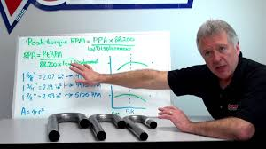 How To Select Header Primary Tube Diameter Summit Racing Quick Flicks