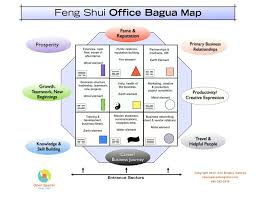 correct feng shui office. Office Feng Shui Maps Offices Bagua Map Correct H