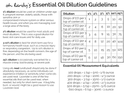 Essential Oils Chart Printable Essential Oil Dilution Chart Printable Oh Lardy